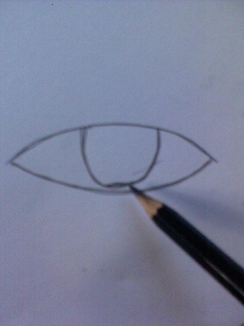 Lalu bulatan hitam yang ada di dalam pupil…aku menyebutnya inti